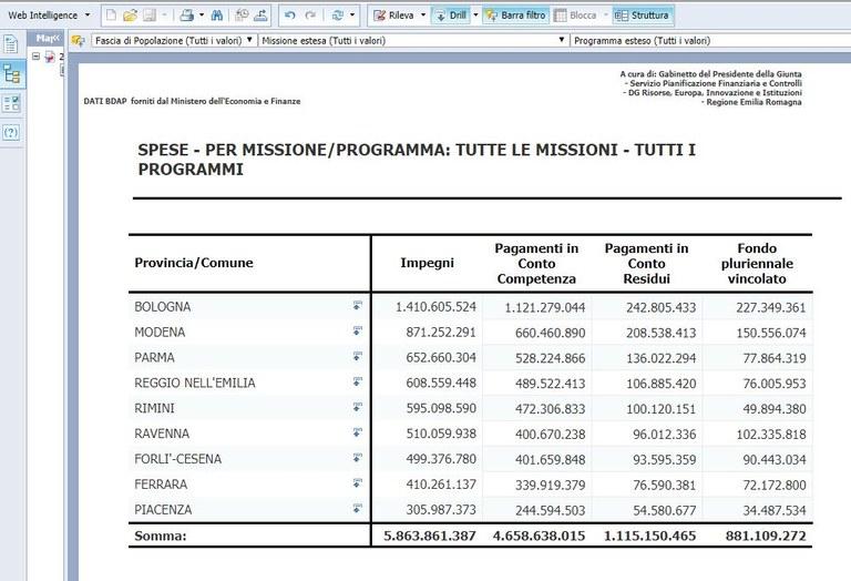 spese_consuntivo_report.JPG